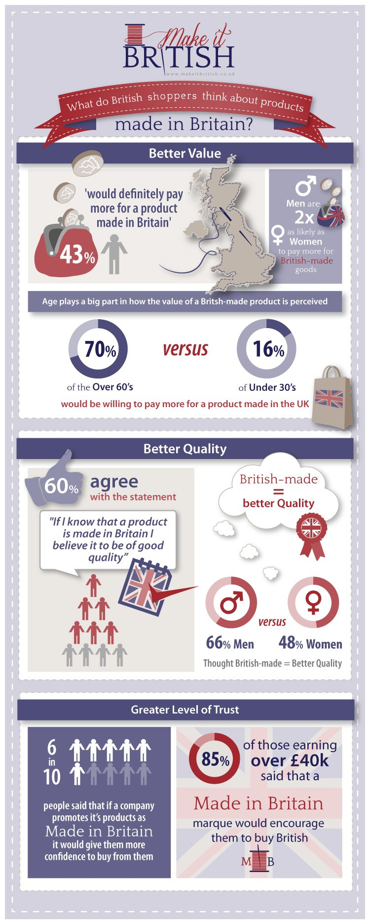 British_made_products_infographic