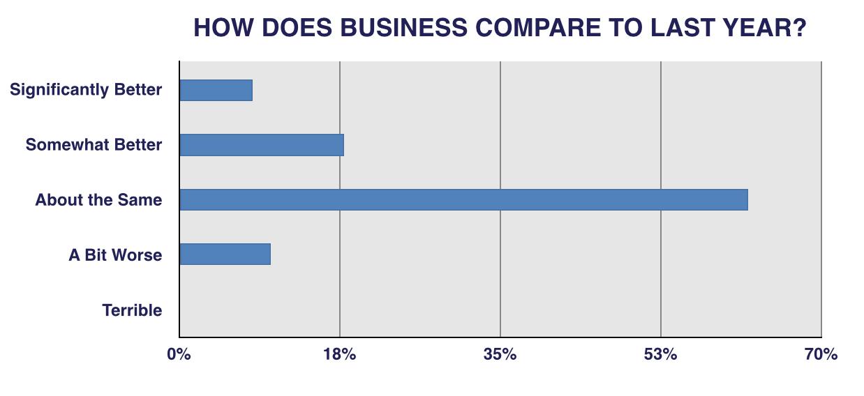Make it British survey of textile manufacturers business