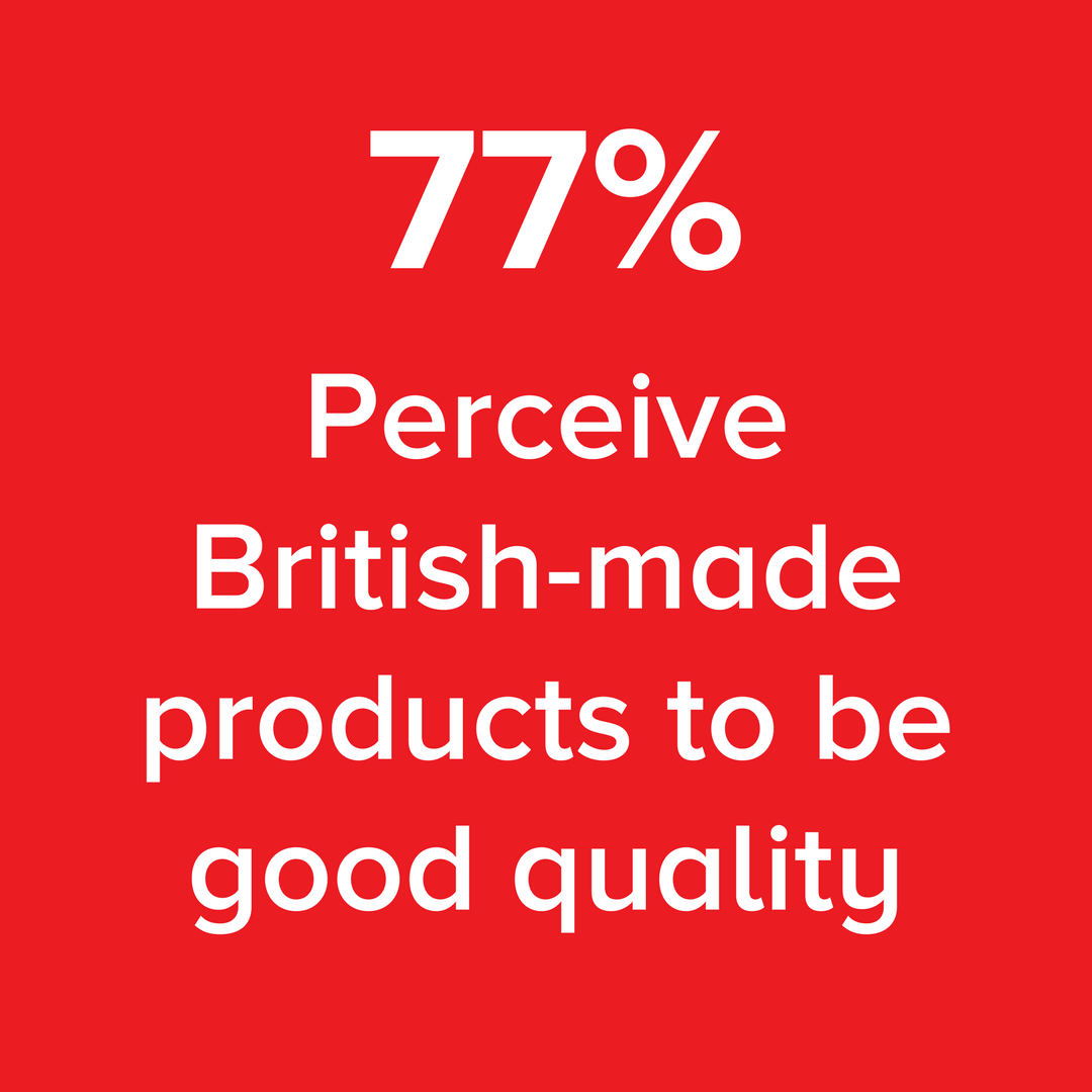 perceive british-made products to be good quality
