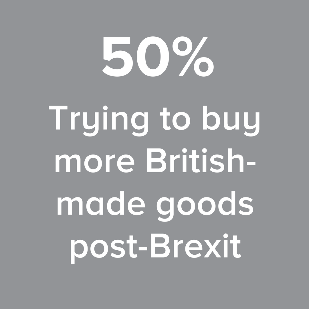 Trying to buy british-made goods post brexit