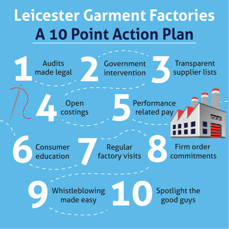 Leicester clothing factories