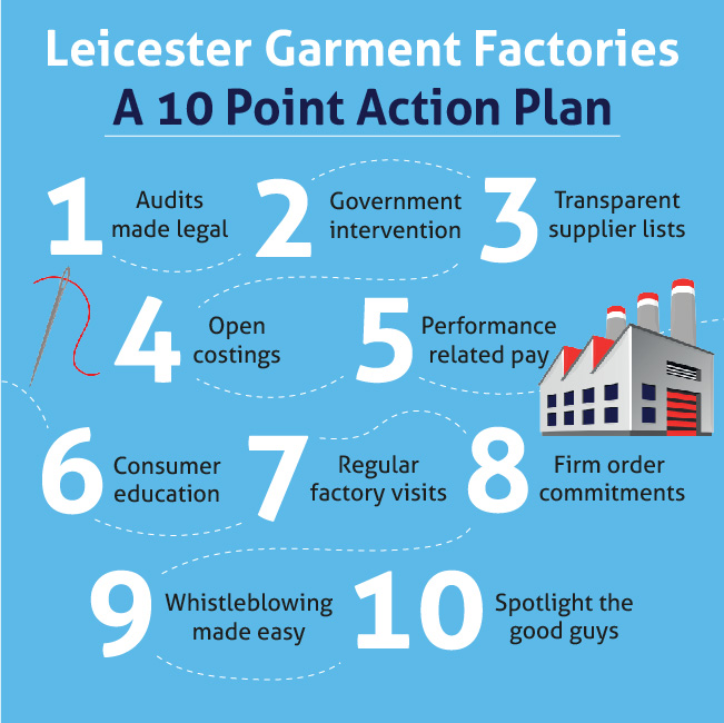 Leicester garment factories - 10 point action plan