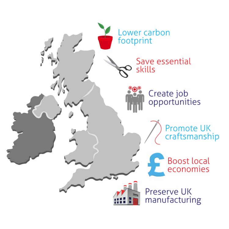 Made in UK day map