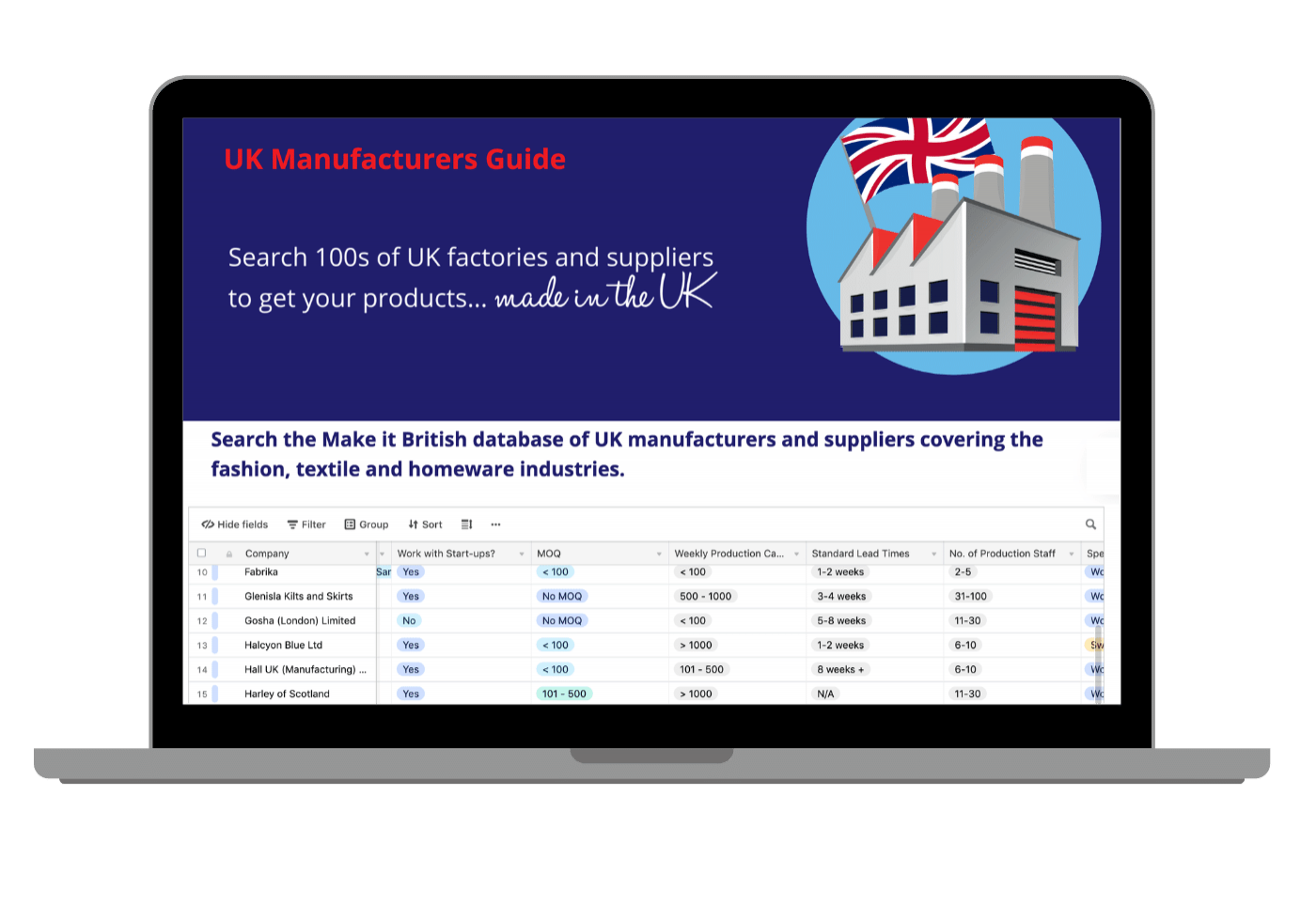 UK Manufacturers List
